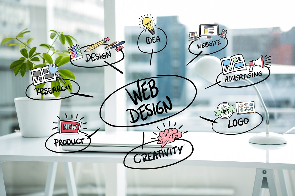 Why Is Web Designing So Important For Your Digital Marketing Strategy